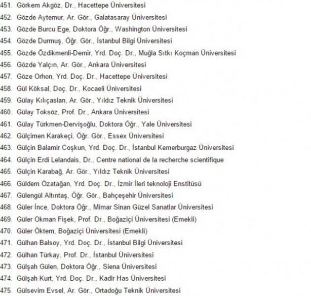 1100 akademisyen devleti 'katliamla' suçladı galerisi resim 18