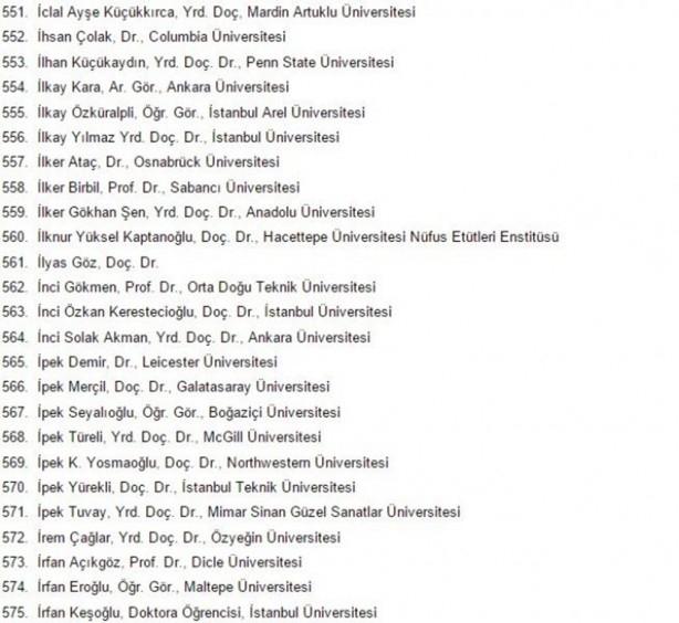 1100 akademisyen devleti 'katliamla' suçladı galerisi resim 22