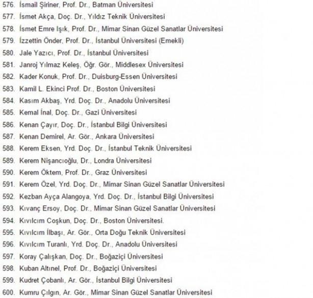 1100 akademisyen devleti 'katliamla' suçladı galerisi resim 23