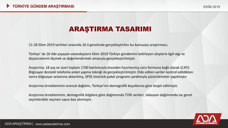 Türkiye Gündem Araştırması (Ekim 2019) galerisi resim 2