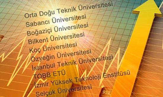 2014 üniversite sıralamaları açıklandı