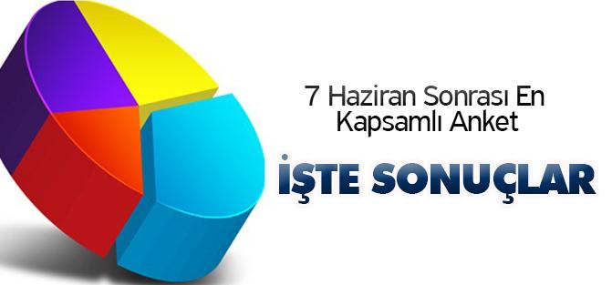 7 Haziran Sonrası En Kapsamlı Anket: AK Parti Yükseldi; MHP, HDP Düştü