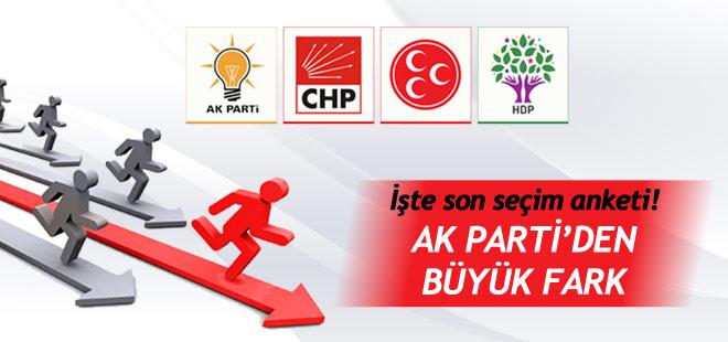 İşte son seçim anketi! AK Parti'den büyük fark