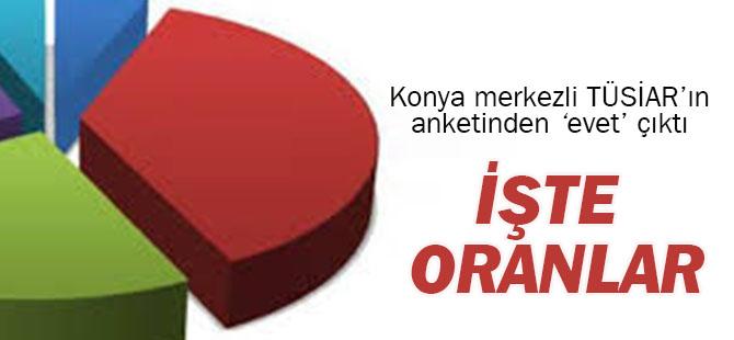 TÜSİAR'ın anketinden 'evet' çıktı