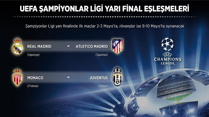 Şampiyonlar Ligi'nde finalistler belli oluyor