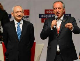 CHP'de genel başkanlık için ilk aday Muharrem İnce oldu