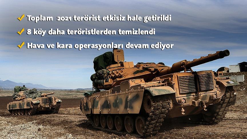 Zeytin Dalı Harekatı'nda 2021 terörist etkisiz hale getirildi