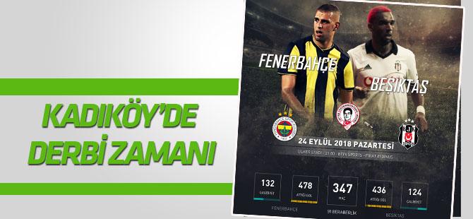 Fenerbahçe-Beşiktaş karşılaşıyor