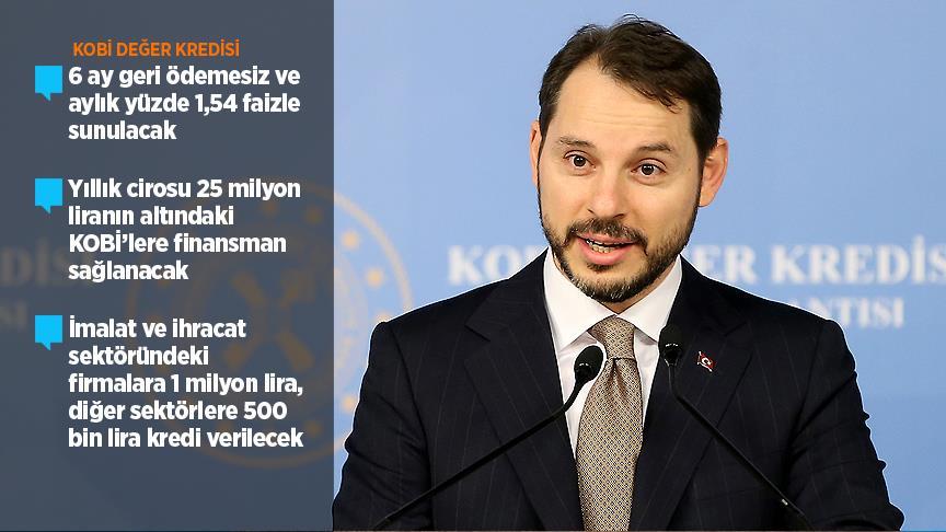 Berat Albayrak KOBİ'lere destek paketini açıkladı