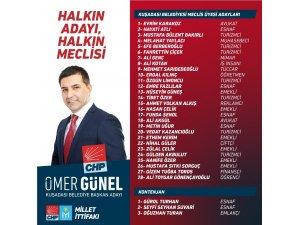 """Ömer Günel; """"Belediye meclis üyeleri aday listemiz her kesimi kucakladı"""""""