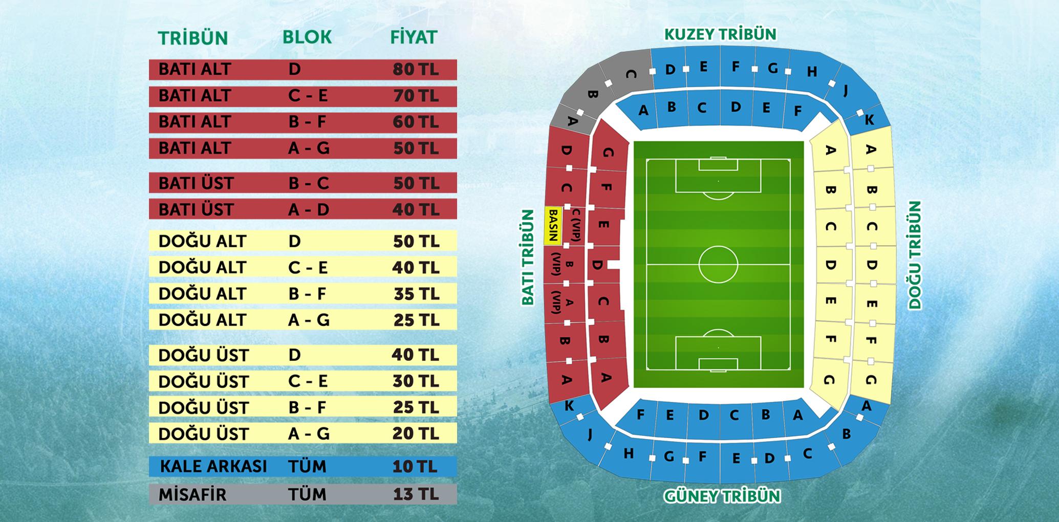 Konyaspor- MKE Ankaragücü maçı biletleri satışta