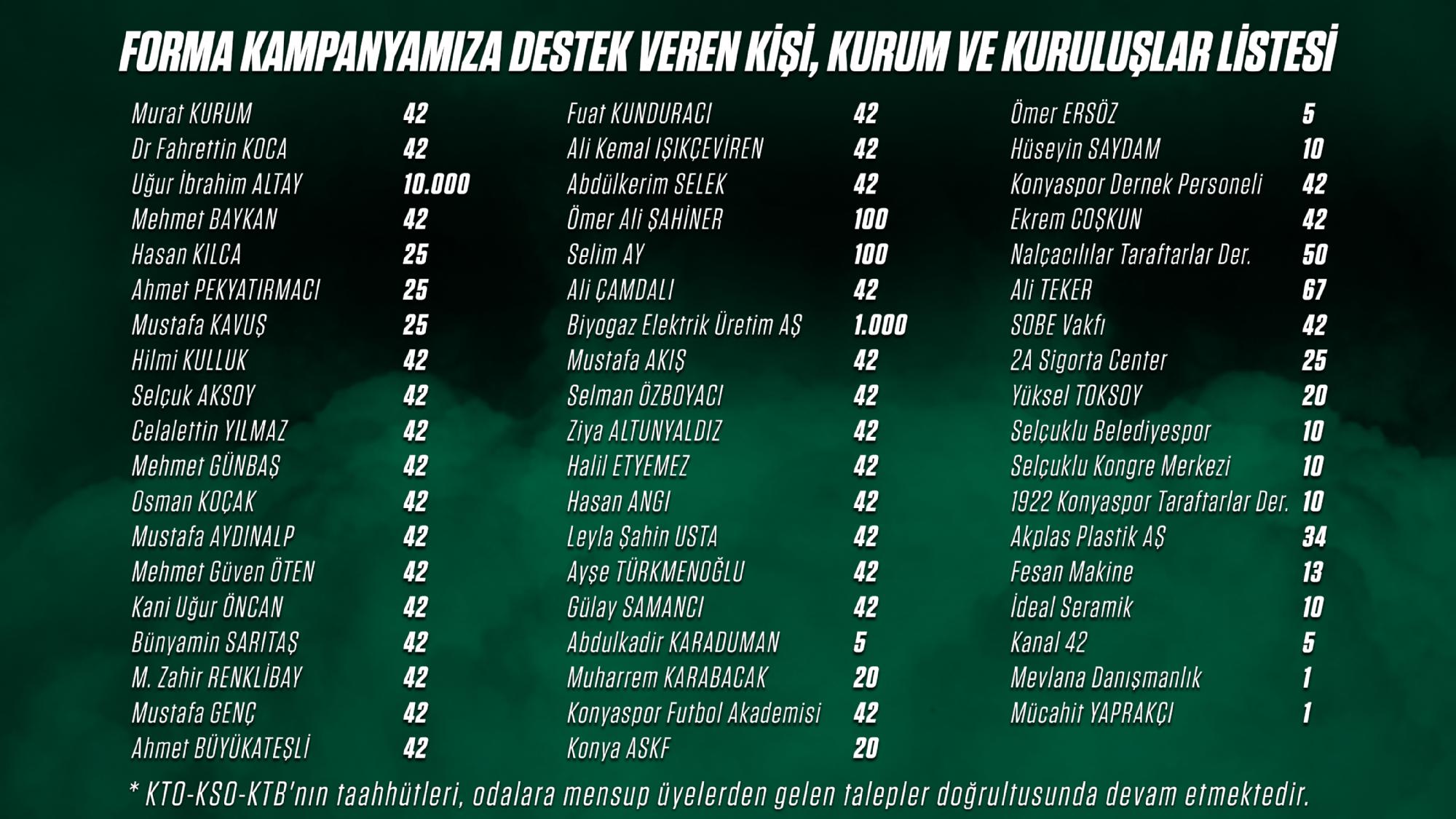 Konyaspor forma kampanyasına destek verenleri açıkladı