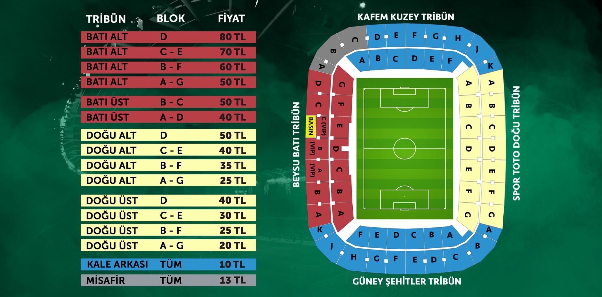 Konyaspor-Malatyaspor maçı biletleri satışa çıktı