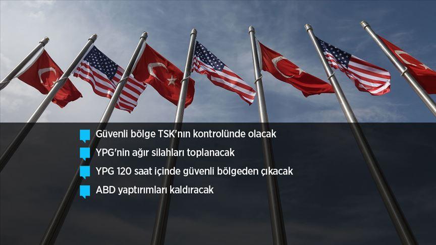 Türkiye ve ABD anlaştı... İşte 13 madde