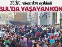'Konya dışında yaşayan Konyalı'   EN ÇOK İSTANBUL'DA