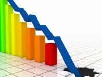 Ekonomik güven endeksi %6,1 azaldı