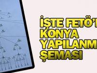 İşte FETÖ'nün Konya'daki şeması