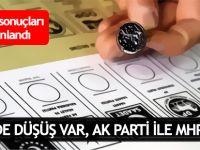 Son anket sonuçları açıklandı: CHP düşüyor, AK Parti ise...