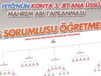 """Konya 3. Ana Jet Üssü'nde """"FETÖ'nün mahrem abi"""" şeması"""