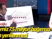 Tuzcuoğlu: Hedefimiz 7.5 milyon bağımsız birimin yenilenmesi