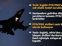 Afrin'de terör örgütü PYD/PKK hedeflerinden 108'i vuruldu