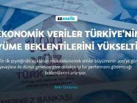 Ekonomik veriler Türkiye'nin büyüme beklentilerini yükseltiyor