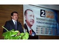 Türk markalarına reklam desteği