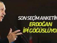 Son Seçim Anketinde Erdoğan Yüzde 51'le İpi Göğüslüyor