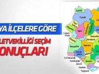 Konya İlçe İlçe  Milletvekili Seçim  Sonuçları