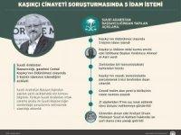 GRAFİKLİ- Kaşıkçı cinayeti soruşturmasında 5 idam istemi