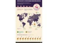 GRAFİKLİ - Dünyada her yıl 15 milyon bebek prematüre doğuyor