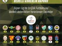 Bedelli askerlikten Konyaspor'dan 6 futbolcu yararlanacak