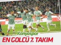 Konyaspor en golcü 7. takım