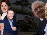 S-400'de tüm partiler tek ses oldu! CHP-HDP hariç!