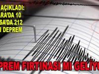 AFAD'dan açıklama: 'Ankara'da 10 Manisa'da 212 artçı deprem'