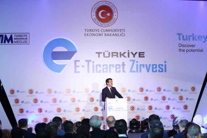 Türkiye E-ticaret Zirvesi